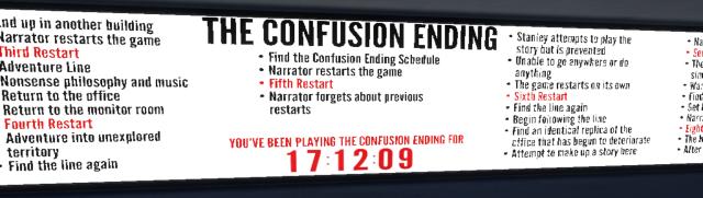 ConfusionChart